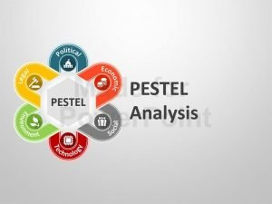 Group Buy Seo Tools, Technological Factors in Your PESTEL Analysis