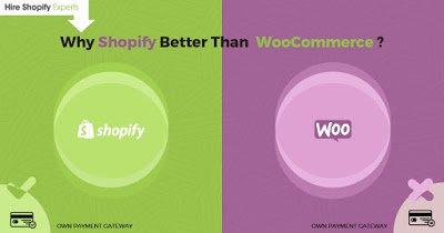 , WooCommerce Vs Shopify