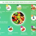 Tips For Healthy Body Growth